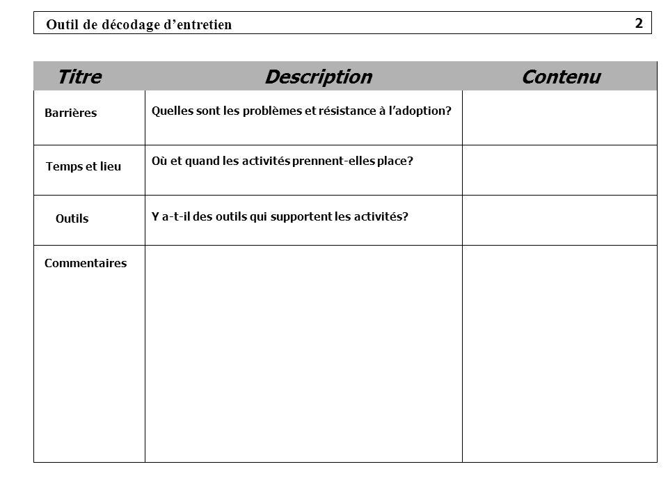 Checklist Pages individuelles: –Est-ce que toutes les pages ont de linformation ou sont-elles des menus déguisés.
