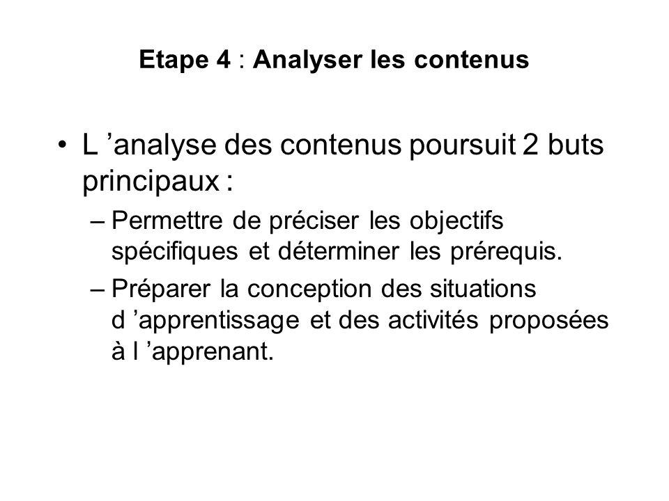 Etape 4 : Analyser les contenus L analyse des contenus poursuit 2 buts principaux : –Permettre de préciser les objectifs spécifiques et déterminer les prérequis.