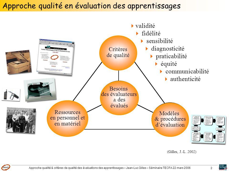 Approche qualité & critères de qualité des évaluations des apprentissages – Jean-Luc Gilles – Séminaire TECFA 22 mars 2006 3 Critères de qualité des évaluations des apprentissages