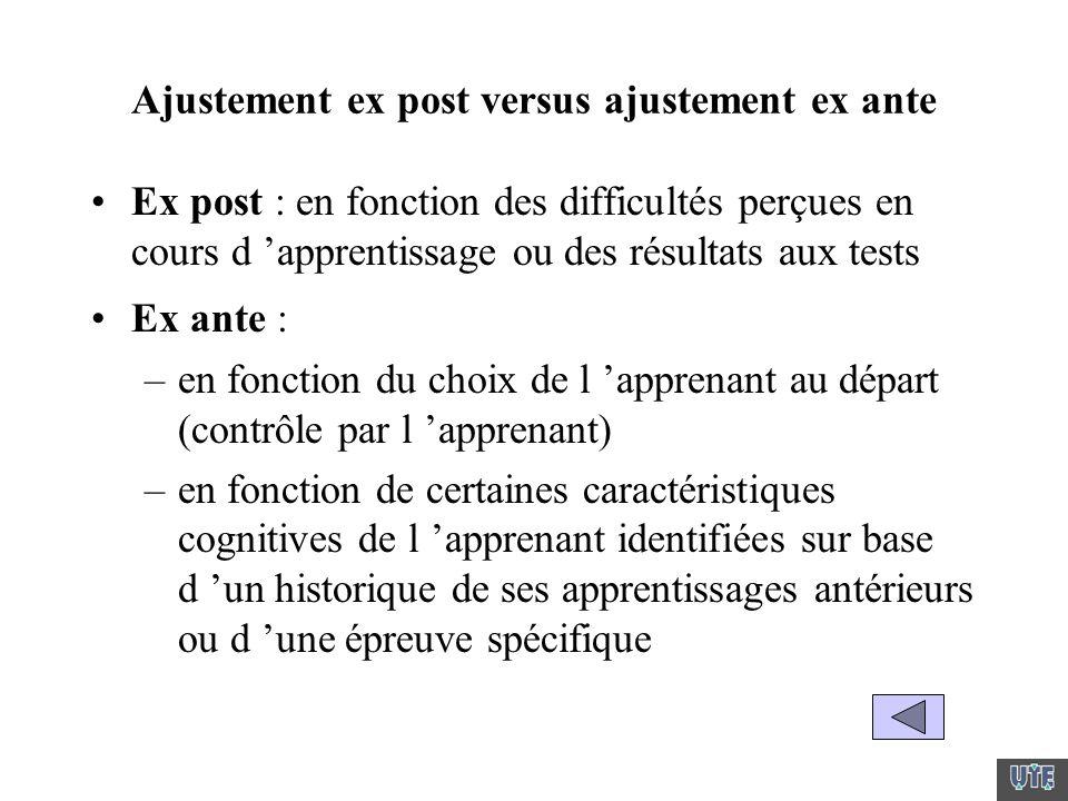 Ajustement ex post versus ajustement ex ante Ex post : en fonction des difficultés perçues en cours d apprentissage ou des résultats aux tests Ex ante