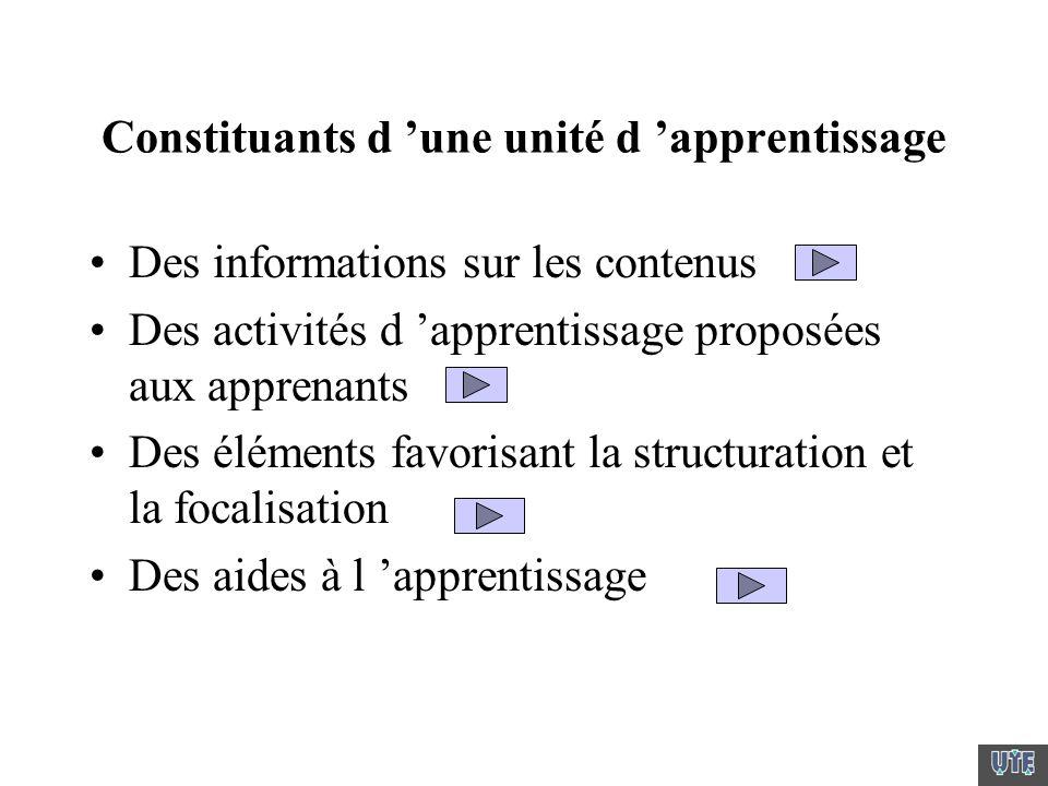 Constituants d une unité d apprentissage Des informations sur les contenus Des activités d apprentissage proposées aux apprenants Des éléments favoris