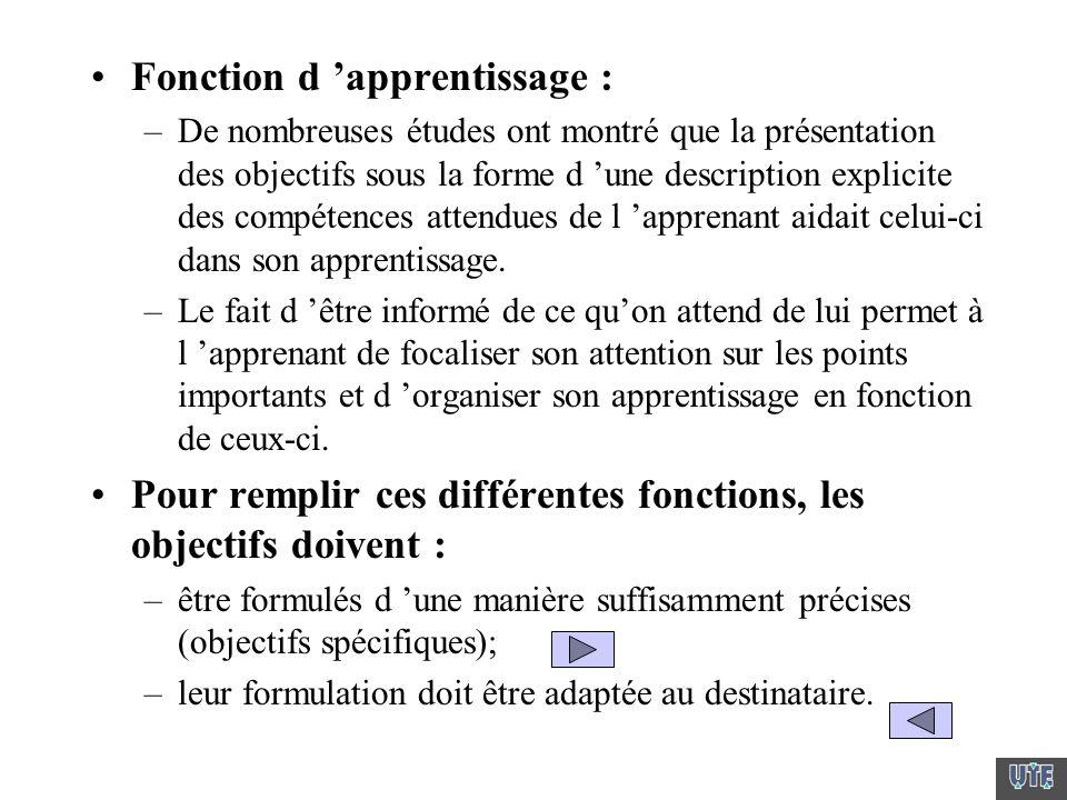 Fonction d apprentissage : –De nombreuses études ont montré que la présentation des objectifs sous la forme d une description explicite des compétence