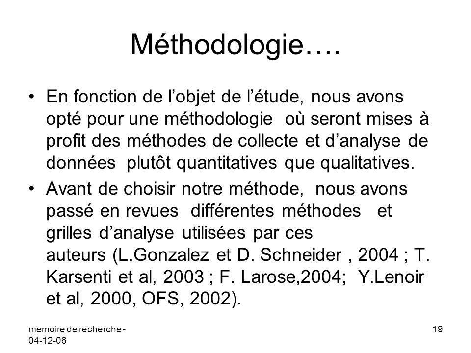 memoire de recherche - 04-12-06 19 Méthodologie…. En fonction de lobjet de létude, nous avons opté pour une méthodologie où seront mises à profit des