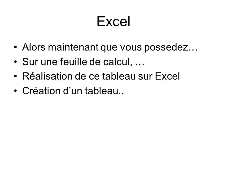 Excel Alors maintenant que vous possedez… Sur une feuille de calcul, … Réalisation de ce tableau sur Excel Création dun tableau..