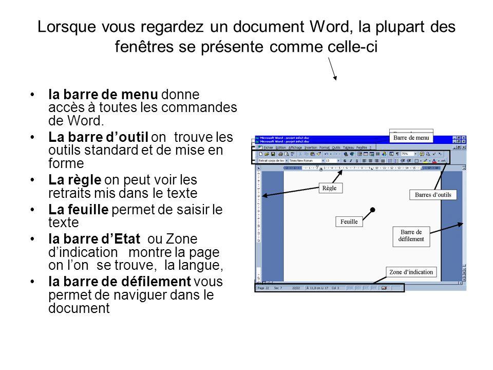 Lorsque vous regardez un document Word, la plupart des fenêtres se présente comme celle-ci la barre de menu donne accès à toutes les commandes de Word.