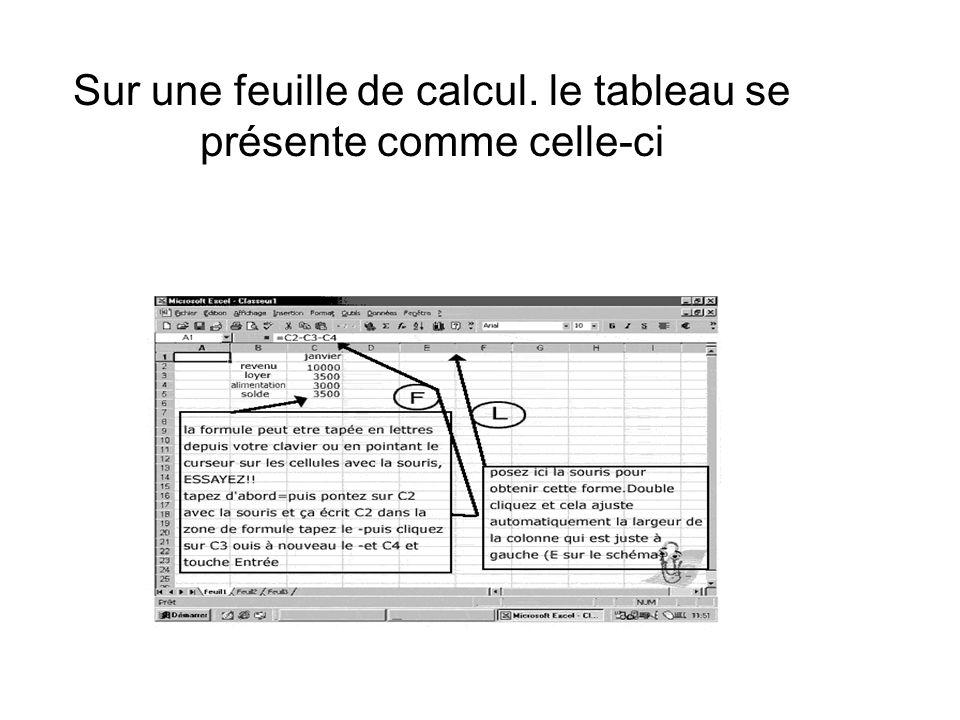 Sur une feuille de calcul. le tableau se présente comme celle-ci