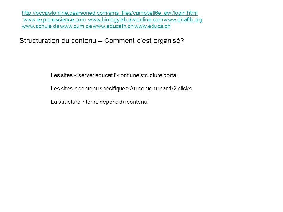 Les sites « server educatif » ont une structure portail Les sites « contenu spécifique » Au contenu par 1/2 clicks La structure interne depend du cont