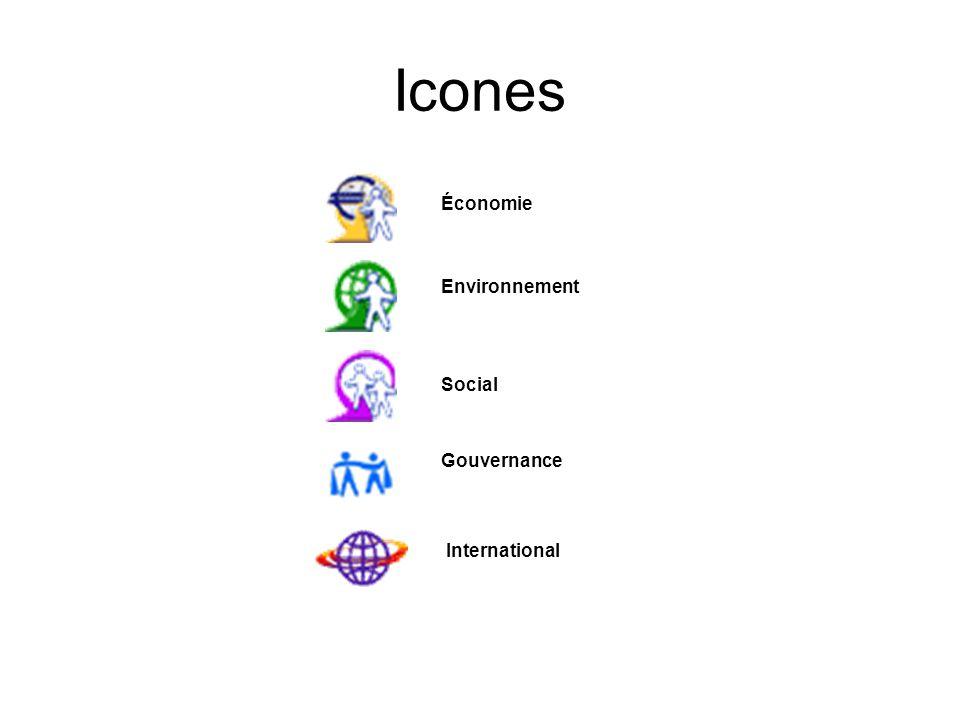 Icones Économie Environnement Social Gouvernance International