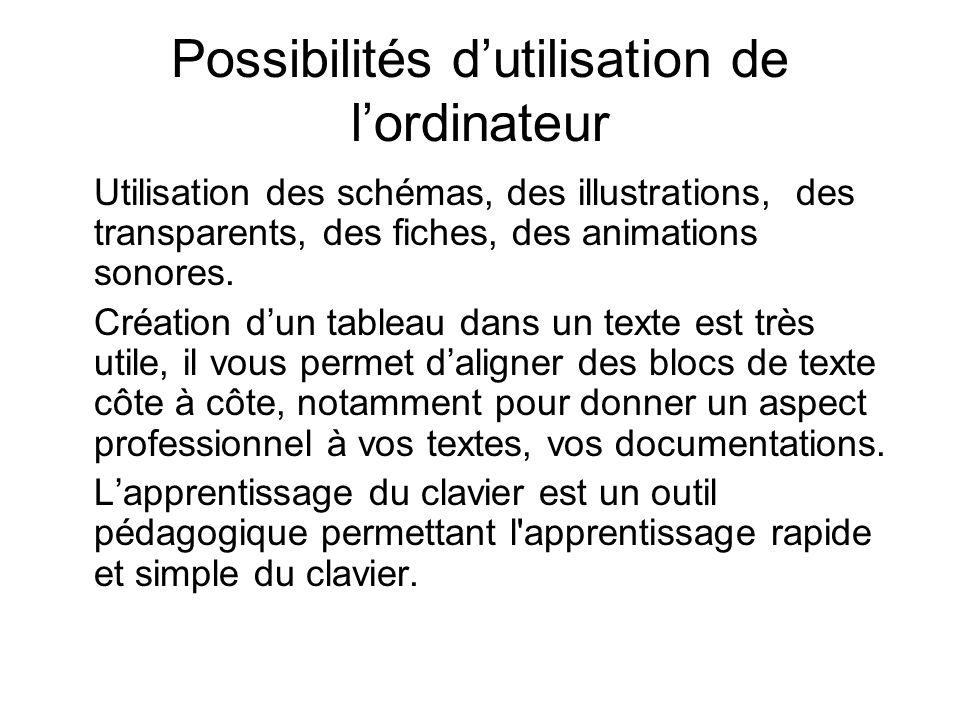 Possibilités dutilisation de lordinateur Utilisation des schémas, des illustrations, des transparents, des fiches, des animations sonores. Création du