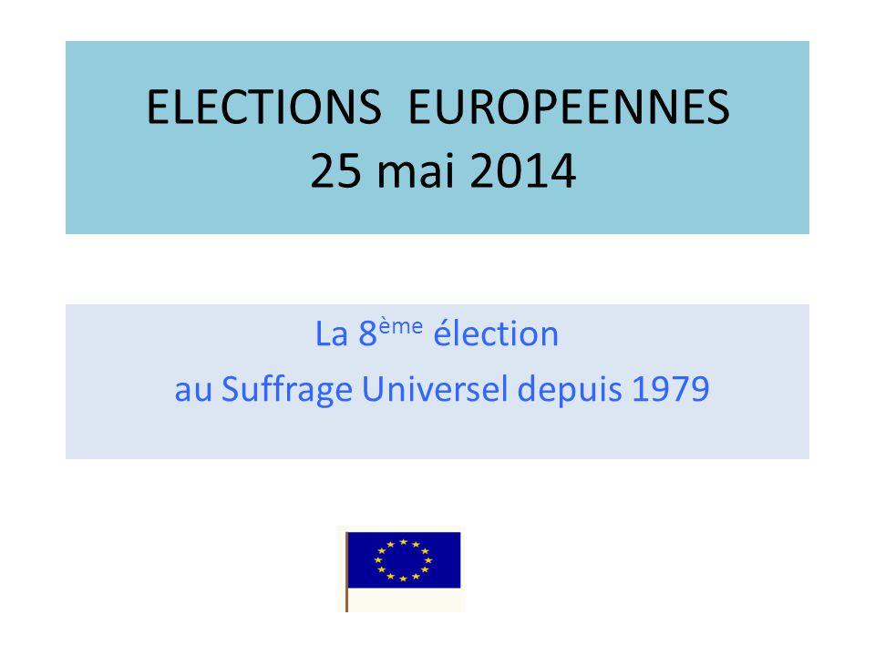 ELECTIONS EUROPEENNES 25 mai 2014 La 8 ème élection au Suffrage Universel depuis 1979