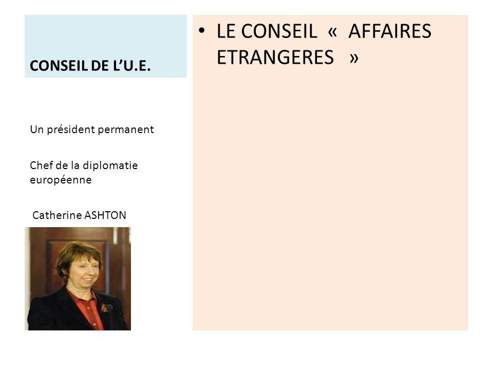 CONSEIL DE LU.E.