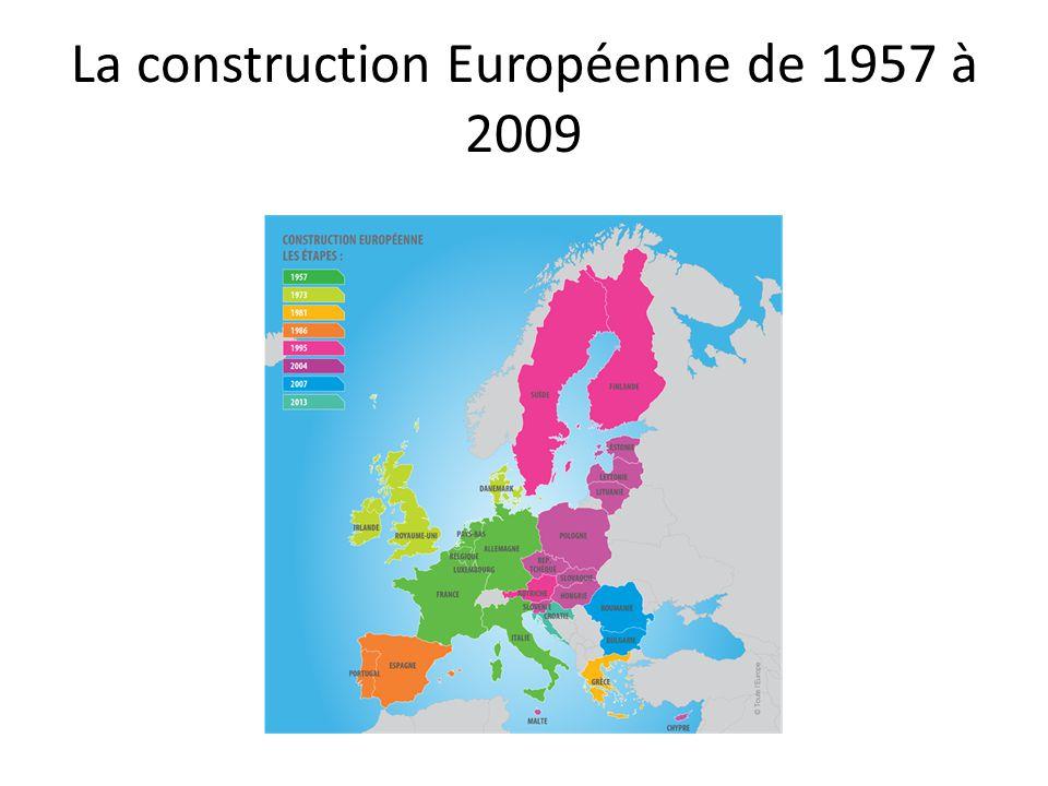 La construction Européenne de 1957 à 2009