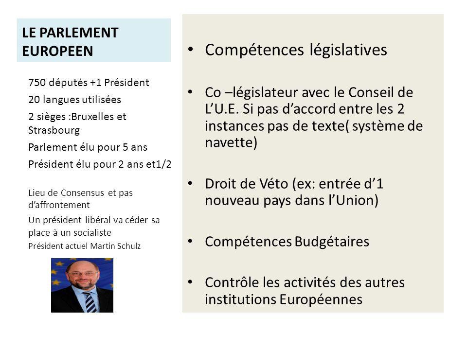 LE PARLEMENT EUROPEEN Compétences législatives Co –législateur avec le Conseil de LU.E.