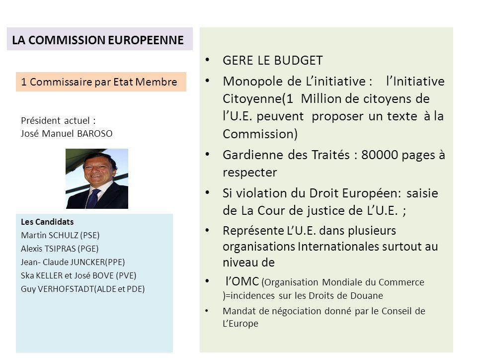 LA COMMISSION EUROPEENNE GERE LE BUDGET Monopole de Linitiative : lInitiative Citoyenne(1 Million de citoyens de lU.E.