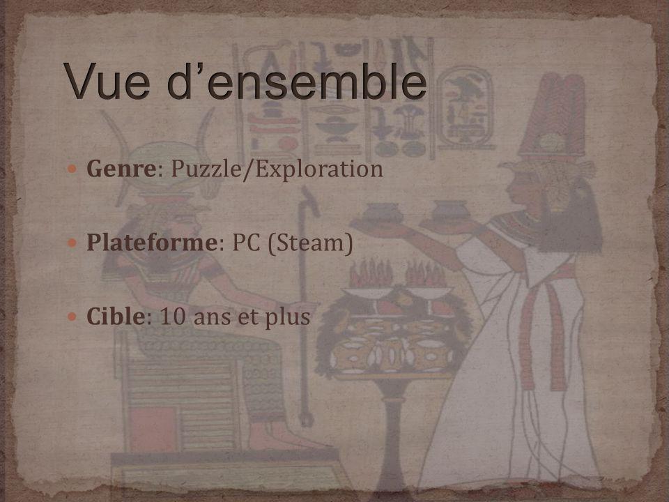 Genre: Puzzle/Exploration Plateforme: PC (Steam) Cible: 10 ans et plus
