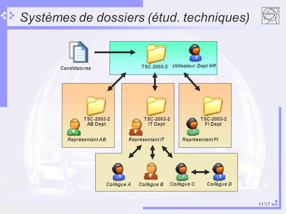 11/17 Systèmes de dossiers (étud. techniques) TSC-2003-2 AB Dept Représentant AB TSC-2003-2 FI Dept Représentant FI Candidatures TSC-2003-2 Utilisateu
