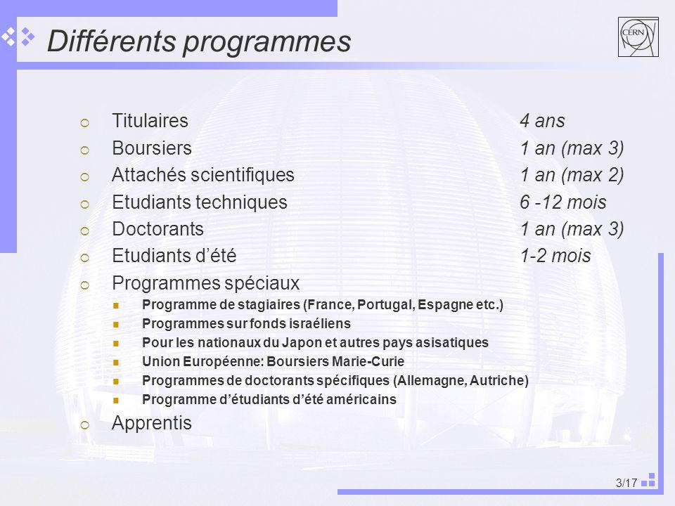 3/17 Différents programmes Titulaires4 ans Boursiers1 an (max 3) Attachés scientifiques1 an (max 2) Etudiants techniques6 -12 mois Doctorants1 an (max 3) Etudiants dété1-2 mois Programmes spéciaux Programme de stagiaires (France, Portugal, Espagne etc.) Programmes sur fonds israéliens Pour les nationaux du Japon et autres pays asisatiques Union Européenne: Boursiers Marie-Curie Programmes de doctorants spécifiques (Allemagne, Autriche) Programme détudiants dété américains Apprentis