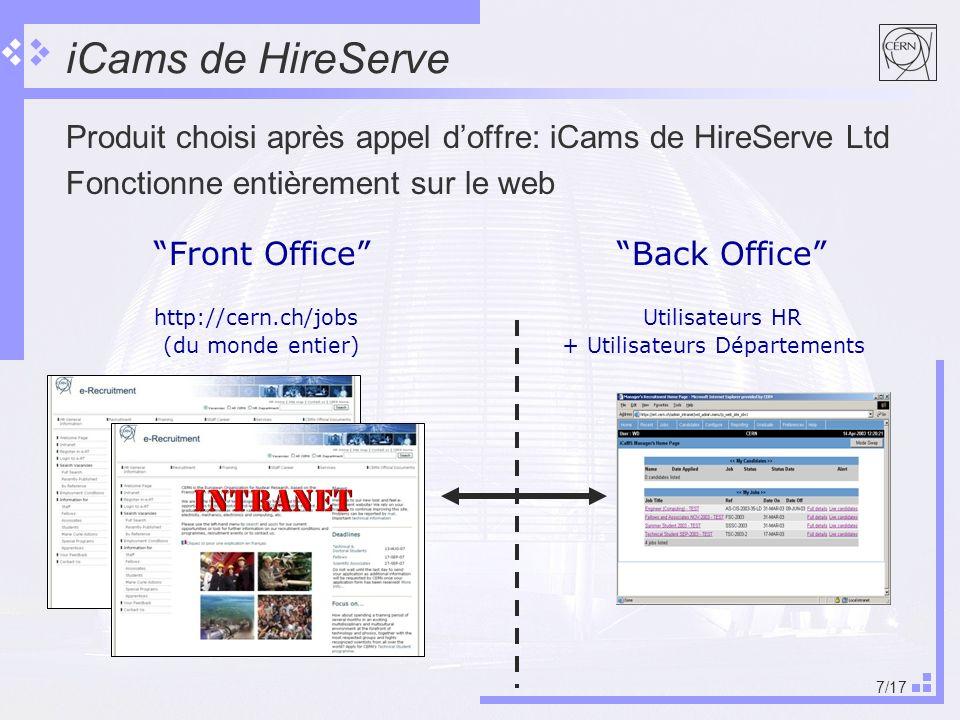 7/17 iCams de HireServe Front Office Back Office http://cern.ch/jobs Utilisateurs HR (du monde entier) + Utilisateurs Départements Produit choisi après appel doffre: iCams de HireServe Ltd Fonctionne entièrement sur le web