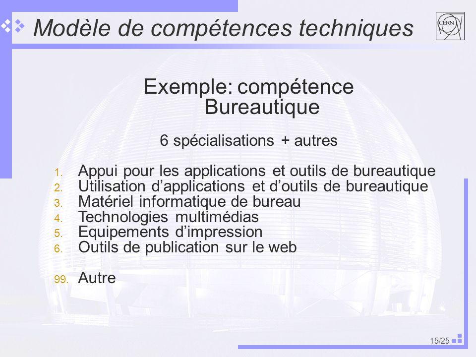 15/25 Modèle de compétences techniques Exemple: compétence Bureautique 6 spécialisations + autres 1.