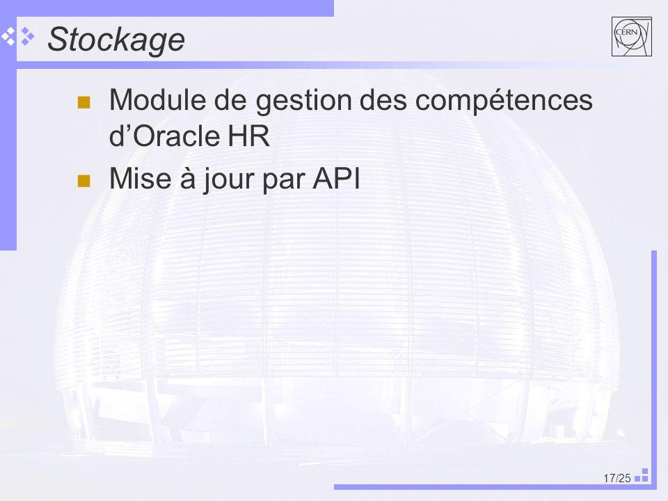 17/25 Stockage Module de gestion des compétences dOracle HR Mise à jour par API