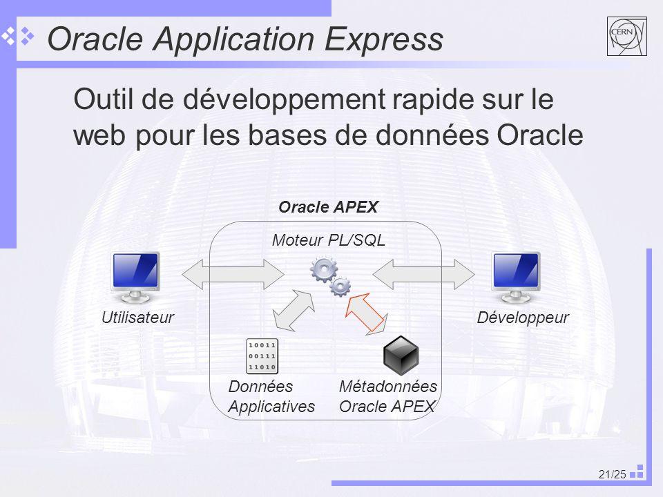 21/25 Oracle Application Express Outil de développement rapide sur le web pour les bases de données Oracle DéveloppeurUtilisateur Oracle APEX Moteur PL/SQL Métadonnées Oracle APEX Données Applicatives