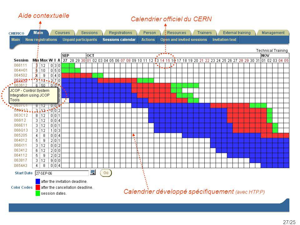 27/25 Aide contextuelle Calendrier développé spécifiquement (avec HTP.P) Calendrier officiel du CERN
