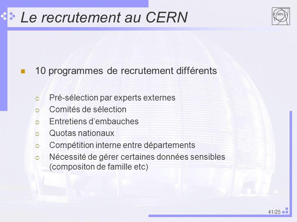 41/25 Le recrutement au CERN 10 programmes de recrutement différents Pré-sélection par experts externes Comités de sélection Entretiens dembauches Quotas nationaux Compétition interne entre départements Nécessité de gérer certaines données sensibles (compositon de famille etc)