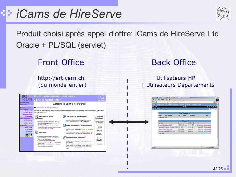 42/25 iCams de HireServe Front Office Back Office http://ert.cern.ch Utilisateurs HR (du monde entier) + Utilisateurs Départements Produit choisi après appel doffre: iCams de HireServe Ltd Oracle + PL/SQL (servlet)