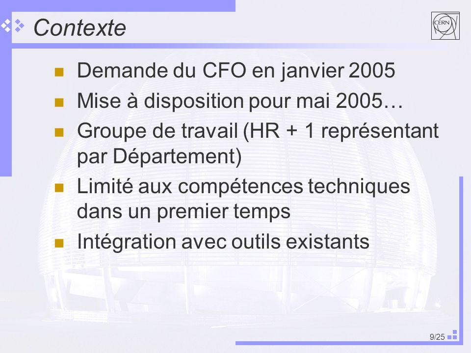 9/25 Contexte Demande du CFO en janvier 2005 Mise à disposition pour mai 2005… Groupe de travail (HR + 1 représentant par Département) Limité aux compétences techniques dans un premier temps Intégration avec outils existants
