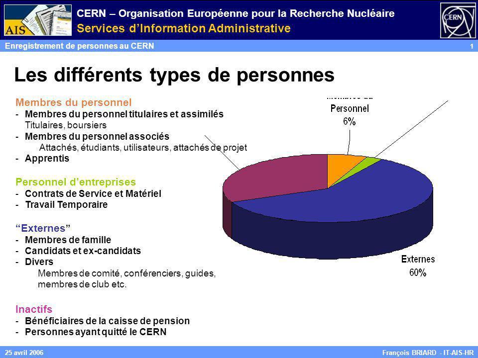 CERN – Organisation Européenne pour la Recherche Nucléaire Services dInformation Administrative Enregistrement de personnes au CERN 1 François BRIARD