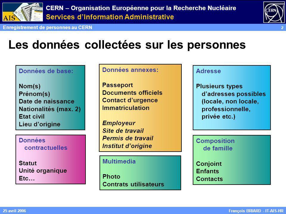 CERN – Organisation Européenne pour la Recherche Nucléaire Services dInformation Administrative Enregistrement de personnes au CERN 2 François BRIARD