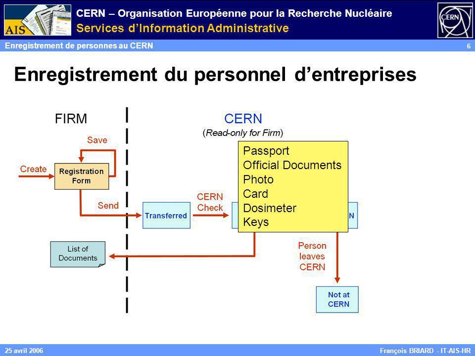 CERN – Organisation Européenne pour la Recherche Nucléaire Services dInformation Administrative Enregistrement de personnes au CERN 6 François BRIARD
