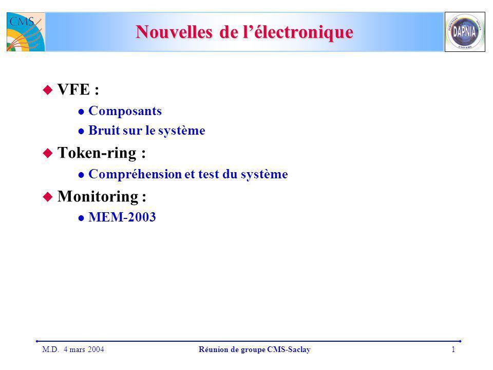 M.D. 4 mars 2004Réunion de groupe CMS-Saclay1 Nouvelles de lélectronique VFE : Composants Bruit sur le système Token-ring : Compréhension et test du s
