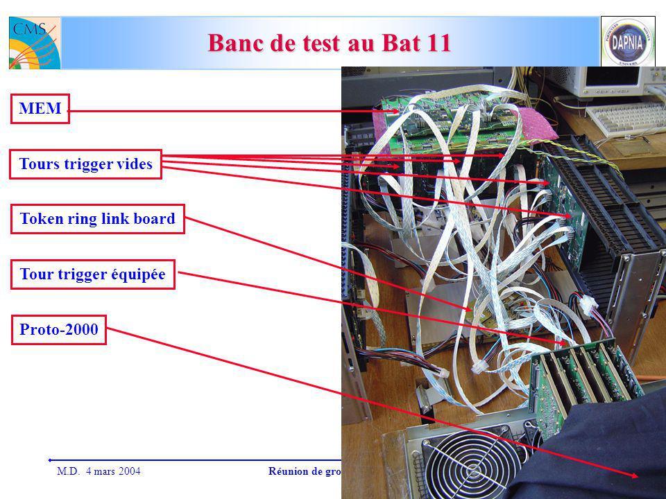 M.D. 4 mars 2004Réunion de groupe CMS-Saclay13 Banc de test au Bat 11 MEM Tours trigger vides Tour trigger équipée Proto-2000 Token ring link board