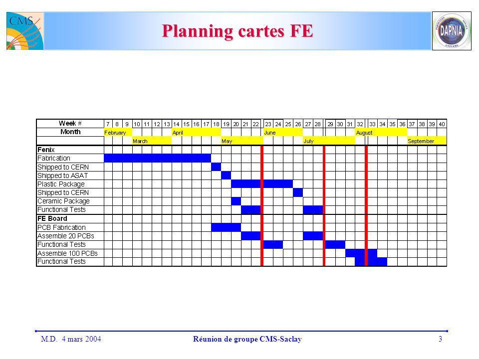 M.D. 4 mars 2004Réunion de groupe CMS-Saclay4 Planning Supermodule