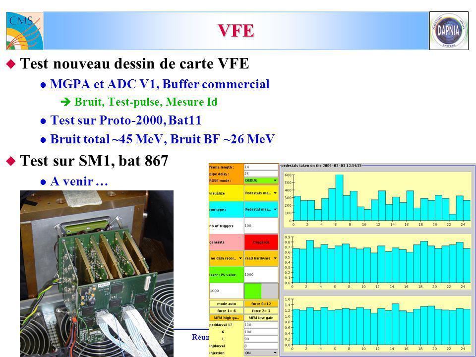 M.D. 4 mars 2004Réunion de groupe CMS-Saclay6 VFE Test nouveau dessin de carte VFE MGPA et ADC V1, Buffer commercial Bruit, Test-pulse, Mesure Id Test