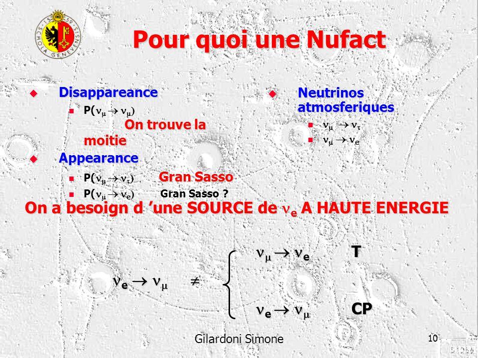 Gilardoni Simone 10 Pour quoi une Nufact Neutrinos atmosferiques Neutrinos atmosferiques e Disappareance On trouve la moitie P( On trouve la moitie Ap
