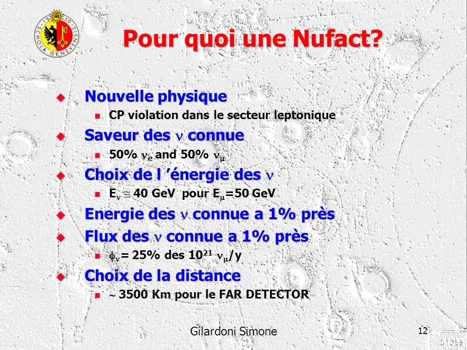 Gilardoni Simone 12 Pour quoi une Nufact? Nouvelle physique Nouvelle physique CP violation dans le secteur leptonique Saveur des connue Saveur des con