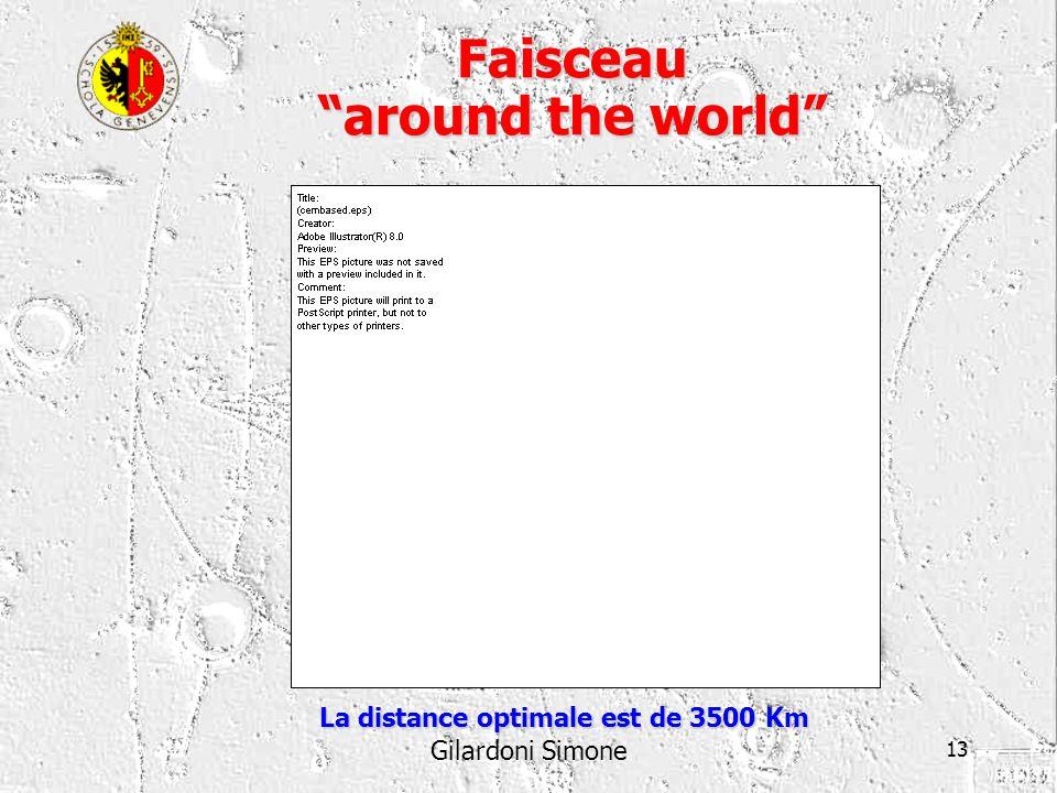 Gilardoni Simone 13 Faisceau around the world La distance optimale est de 3500 Km