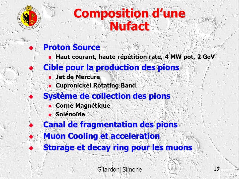 Gilardoni Simone 15 Composition dune Nufact Proton Source Proton Source Haut courant, haute répétition rate, 4 MW pot, 2 GeV Cible pour la production