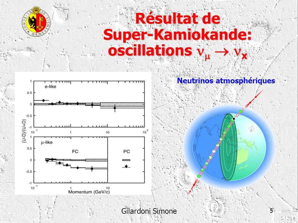 Gilardoni Simone 5 Résultat de Super-Kamiokande: oscillations x Neutrinos atmosphériques