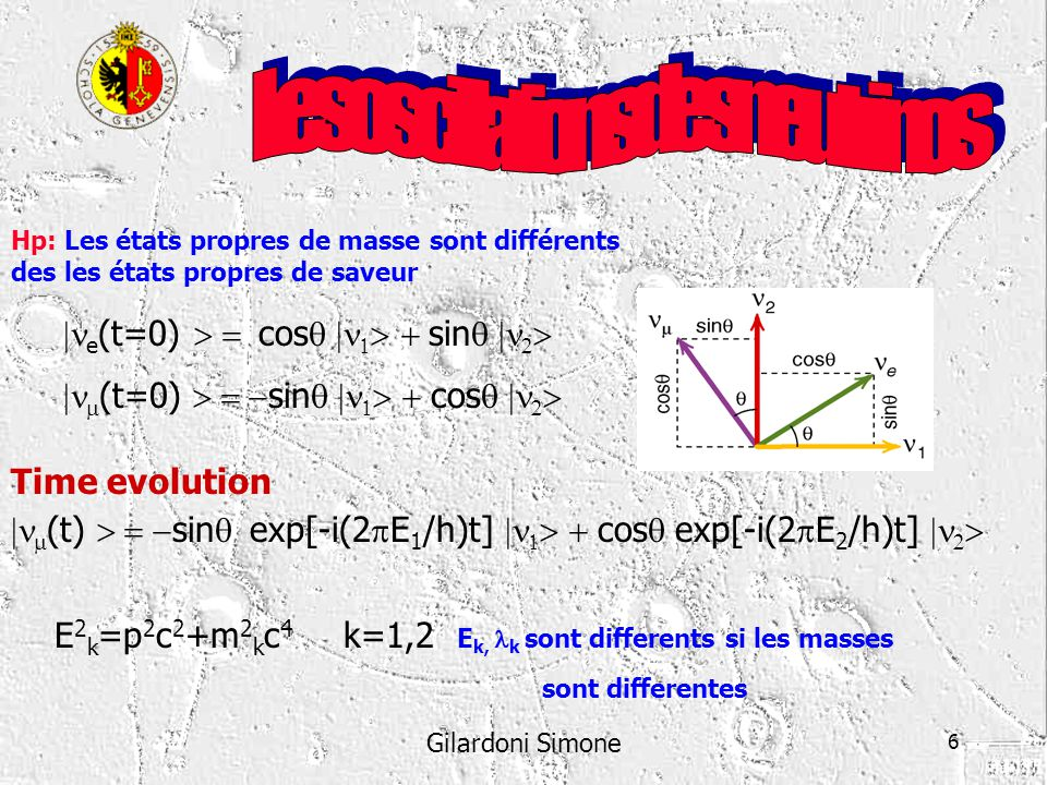 Gilardoni Simone 6 e (t=0) cos sin (t=0) sin cos Time evolution (t) sin exp[-i(2 E 1 /h)t] cos exp[-i(2 E 2 /h)t] E 2 k =p 2 c 2 +m 2 k c 4 k=1,2 E k,