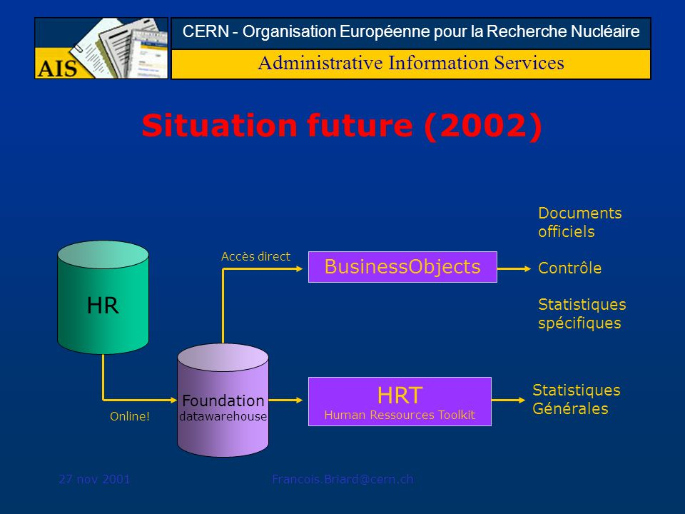 Administrative Information Services CERN - Organisation Européenne pour la Recherche Nucléaire 27 nov 2001Francois.Briard@cern.ch Situation future (2002) HR Foundation datawarehouse HRT Human Ressources Toolkit Online.