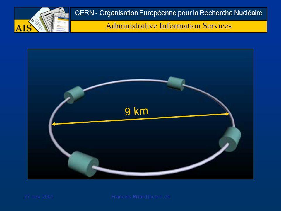 Administrative Information Services CERN - Organisation Européenne pour la Recherche Nucléaire 27 nov 2001Francois.Briard@cern.ch 9 km