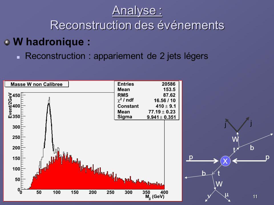 11Eric COGNERASJRJC Aussois, 10 décembre 2005 Analyse : Reconstruction des événements W hadronique : Reconstruction : appariement de 2 jets légers X p
