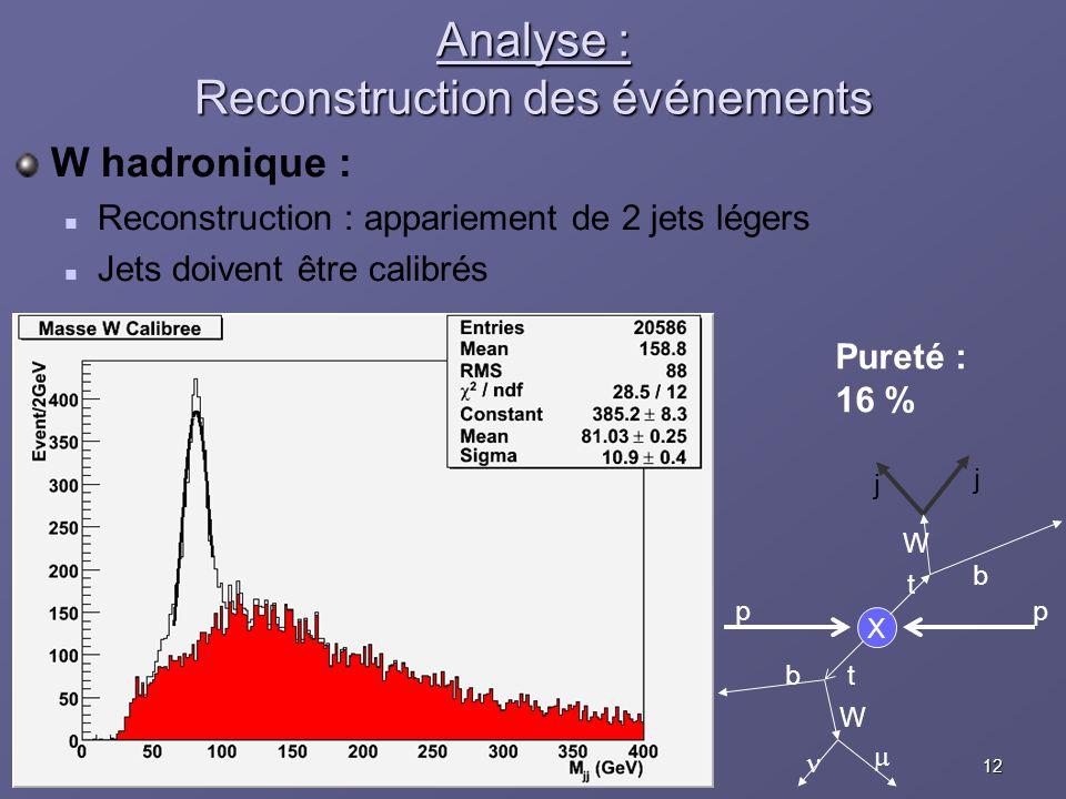 12Eric COGNERASJRJC Aussois, 10 décembre 2005 Analyse : Reconstruction des événements W hadronique : Reconstruction : appariement de 2 jets légers Jet