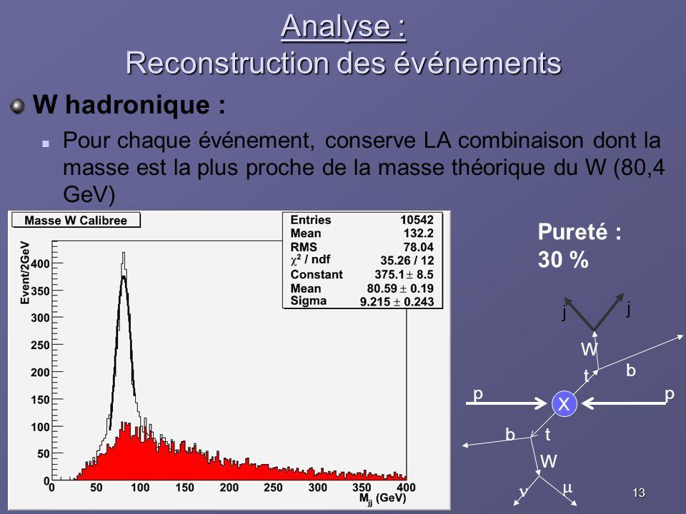 13Eric COGNERASJRJC Aussois, 10 décembre 2005 Analyse : Reconstruction des événements W hadronique : Pour chaque événement, conserve LA combinaison do