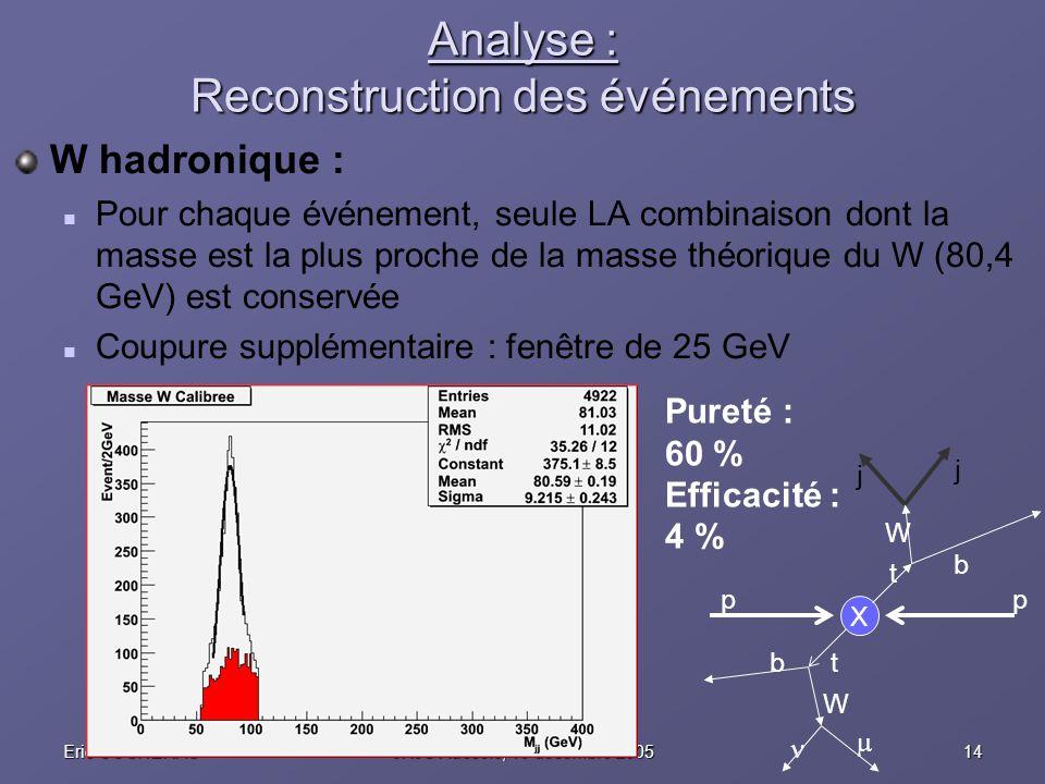 14Eric COGNERASJRJC Aussois, 10 décembre 2005 Analyse : Reconstruction des événements W hadronique : Pour chaque événement, seule LA combinaison dont