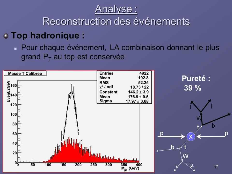 17Eric COGNERASJRJC Aussois, 10 décembre 2005 Analyse : Reconstruction des événements Top hadronique : Pour chaque événement, LA combinaison donnant l