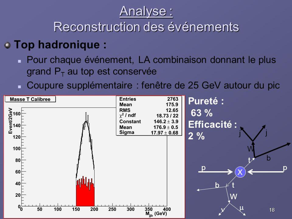 18Eric COGNERASJRJC Aussois, 10 décembre 2005 Analyse : Reconstruction des événements Top hadronique : Pour chaque événement, LA combinaison donnant l